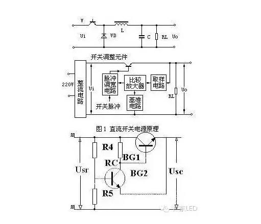 led开关电源4大实用保护电路图 - 德彩光电高端led屏