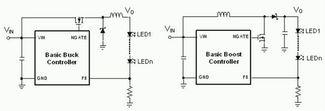 带有Vo计算的Bulk和Boost LED驱动