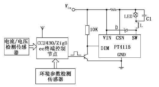 3v 时,功率开关关断,pt4115进入极低工作电流的待机状态; 其转换效率