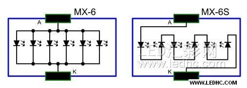 技术 led驱动电源技术 > led发光效率迈大步 固态照明应用前景光明
