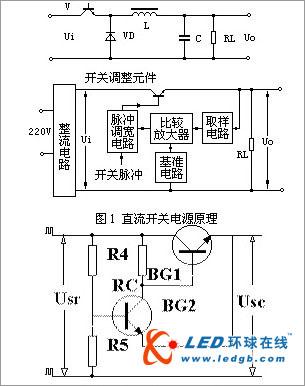 led开关电源常见保护电路设计参考