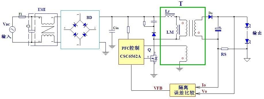 led驱动电源设计方案     图二所示是返驰式反激ac-dc转换器的电路图.