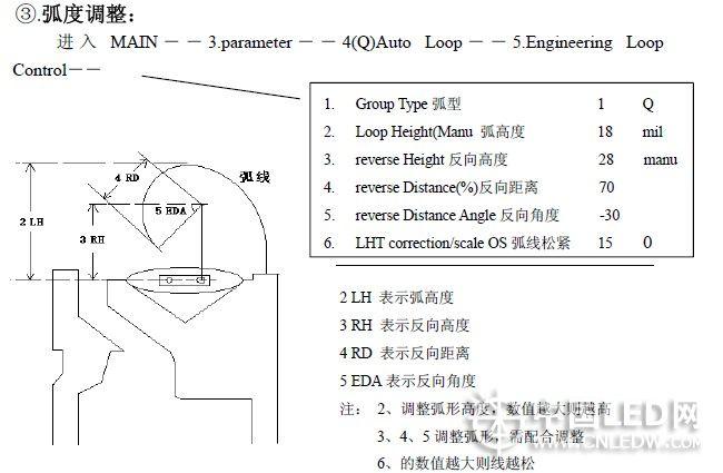 led自动功率控制电路