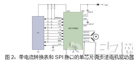 2) 先进led前照灯系统的电源镇流器及双led驱动器