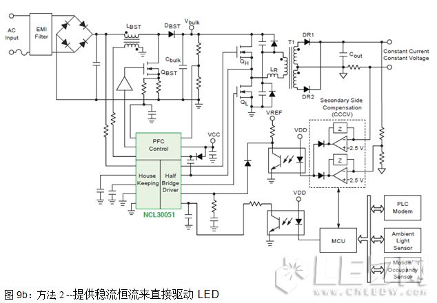 模拟及调光技术,反激转换器及非隔离拓扑,适用于各种通用照明应用,为