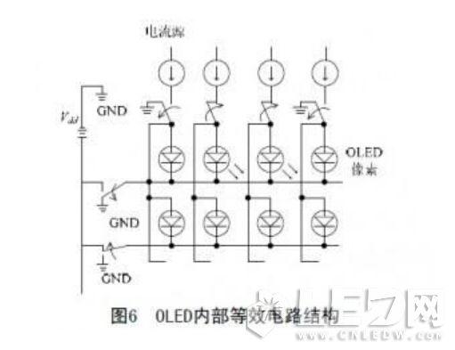 通过对图6电路结构的分析得出,oled的行电极和列电极都是良导体