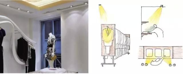 嵌入式射灯:深藏功与名