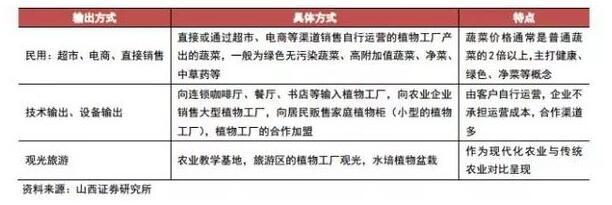 奥门新浦京 官方网站