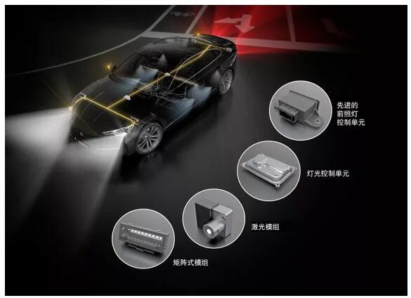 欧司朗与大陆集团合资企业投入运营,加速创新汽车照明
