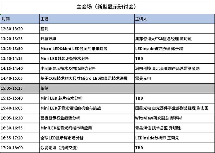 2019集邦咨询新型显示快三投注平台研讨会报名开始了!