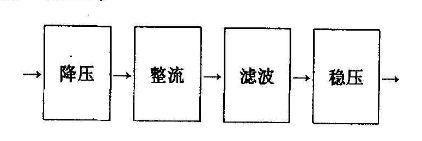 图4 系统设计结构图
