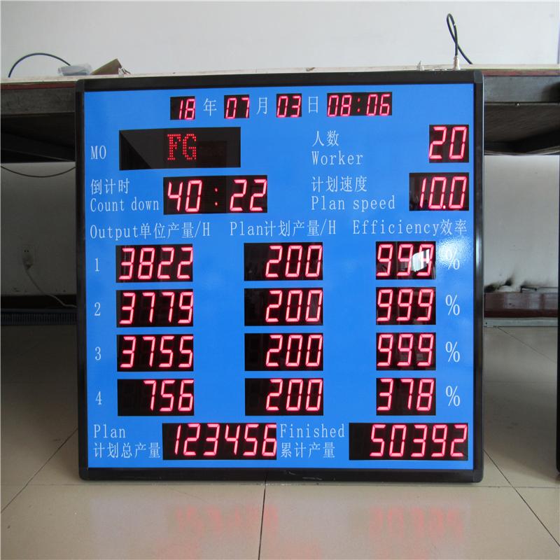 青岛昕恒特产量及效率 电子看板