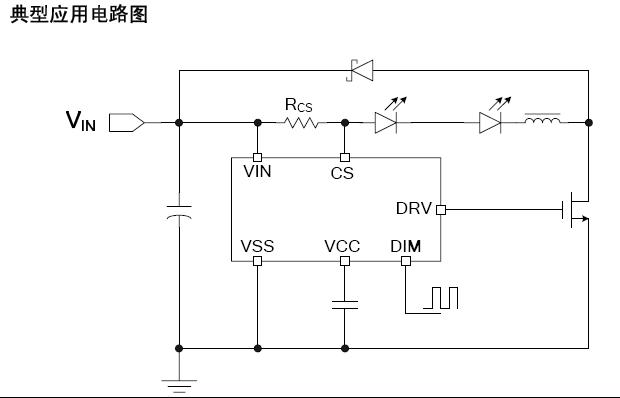 LED车灯IC